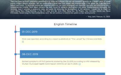 CPIFC Issues English Timeline  Documenting Outbreak of 2019 Coronavirus